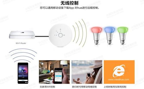 """""""智能灯泡""""将配有专门的无线连接装置"""