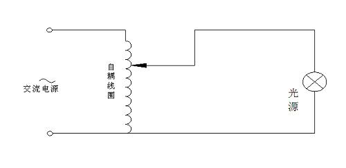 智能化照明系统的调光原理第一讲